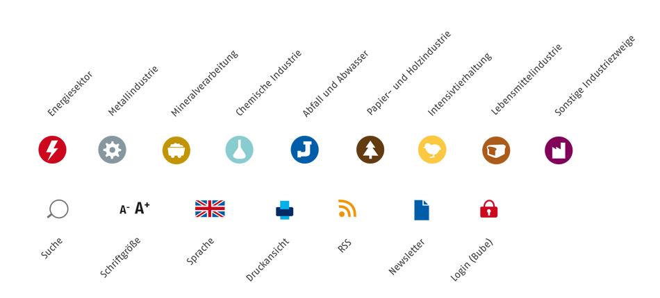 Icons für Karte